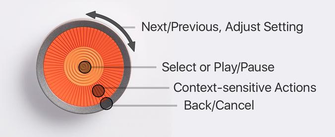 휠을 이용한 새로운 UX를 제안하는