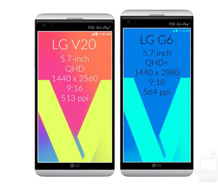 지금까지 알려진 LG 'G6'에 관한