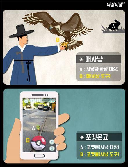 조선시대판 포켓몬GO, 매사냥