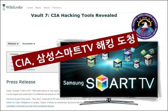 삼성 스마트TV 도청 '사실이었다'