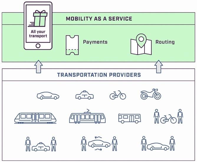 자동차 공유경제, 미래 시장 바꾼다