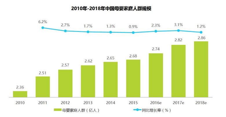 지금 중국은 육아+테크 시대