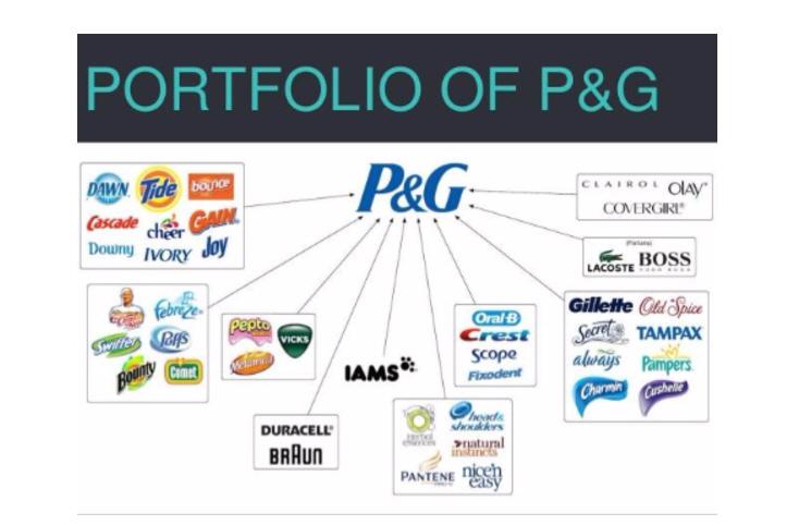 Ford와 P&G로 보는 시장세분화