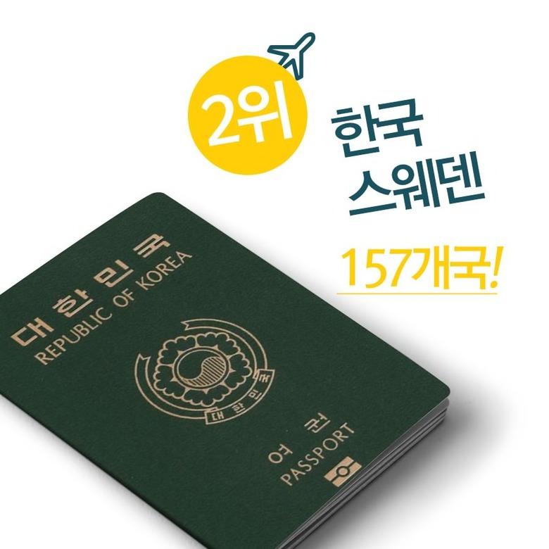 우리나라 여권 파워는 몇위? 무비자로