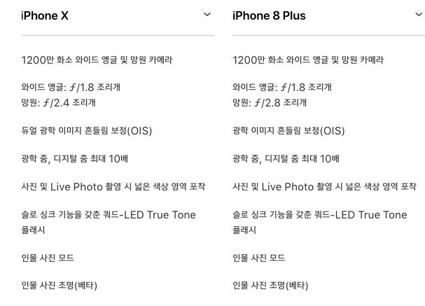 아이폰8플러스 vs 아이폰X, 핵심
