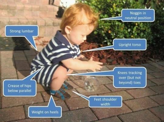 아기처럼 배우자, 스쿼트의 기본