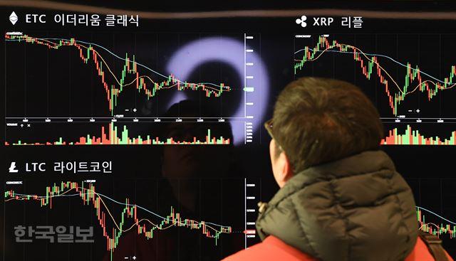 가상화폐 투자를 게임처럼, 한국 광풍