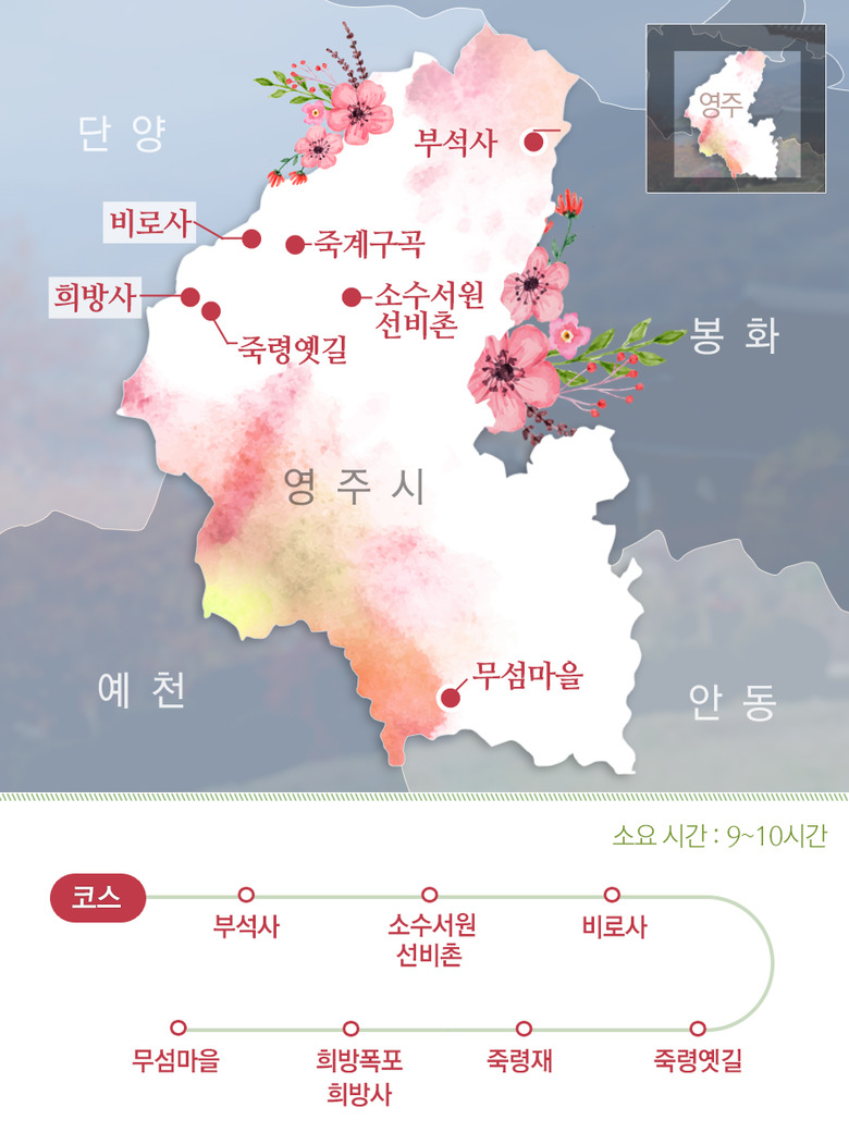 경북 영주 소백산 자락길