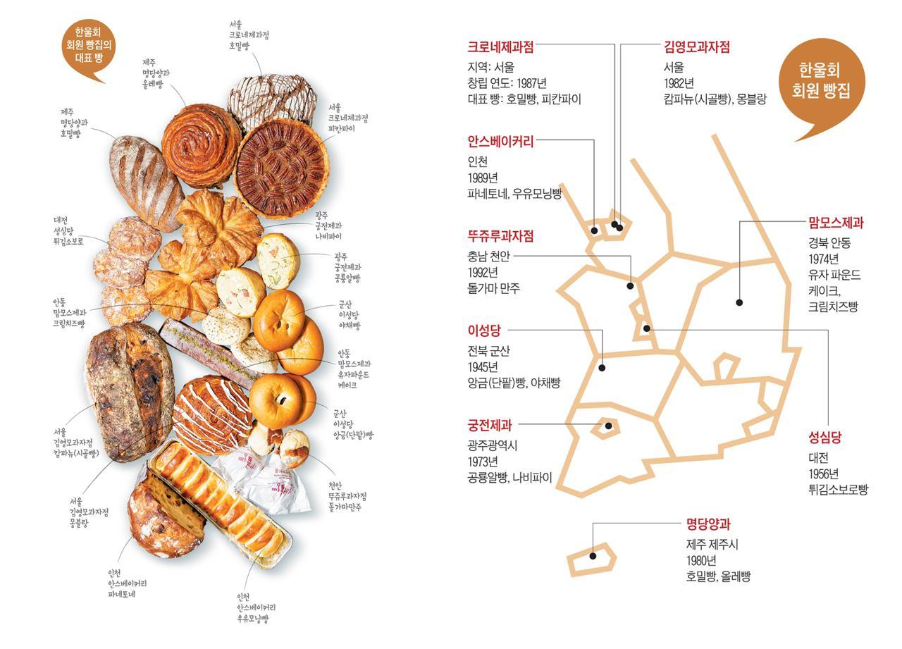 한국빵 100년 빵신들의 수다