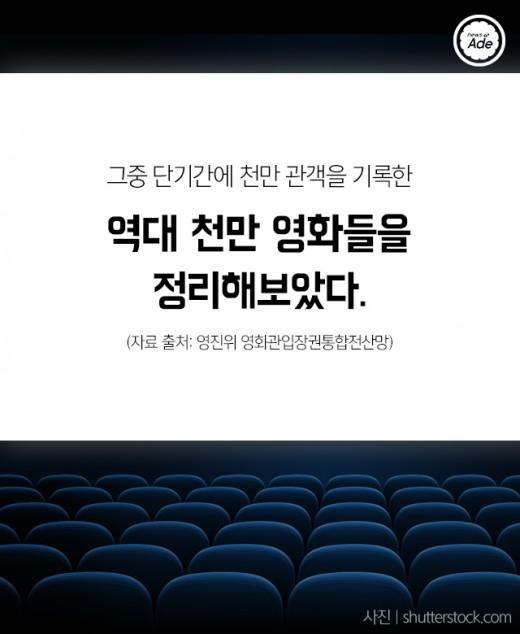 단기간 천만 달성한 영화 TOP7