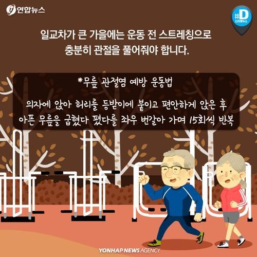 운동하기 좋은 가을, 무릎에도 신경