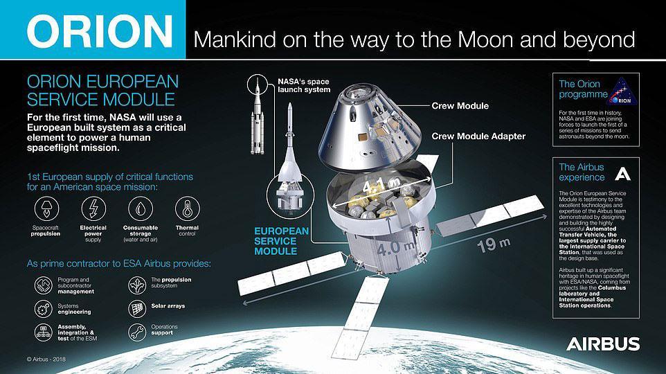 인류를 화성에…NASA 차세대 우주선