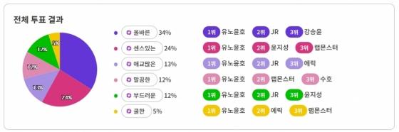 """""""너 없으면 우리 그룹도 없어"""" 멤버"""