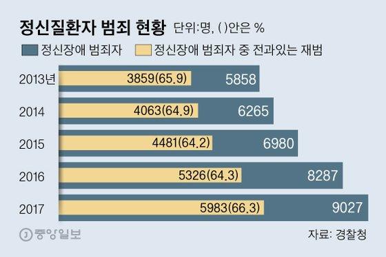 """우울증 밝힌 임세원의 희생...""""낙인"""