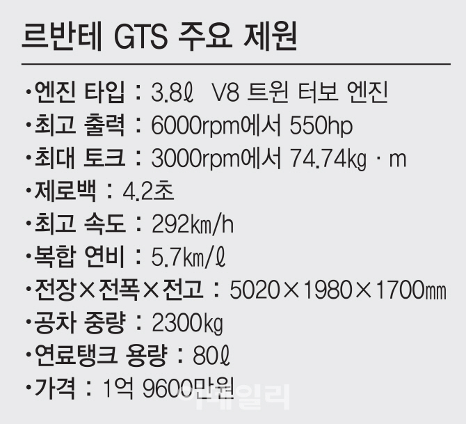 마세라티 르반테 GTS 제로백 4.3