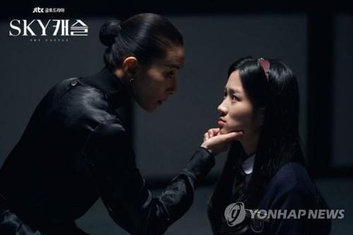 'SKY캐슬' 22.3%…'도깨비'