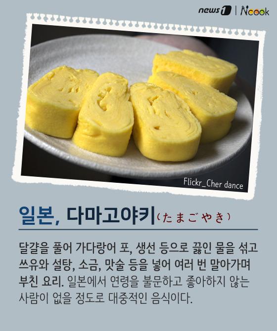 세계의 달걀 요리①