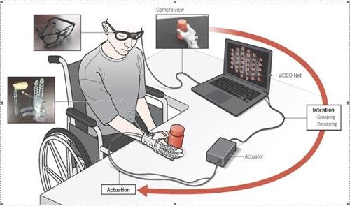 착용형 손로봇이 사용자 의도 예측해