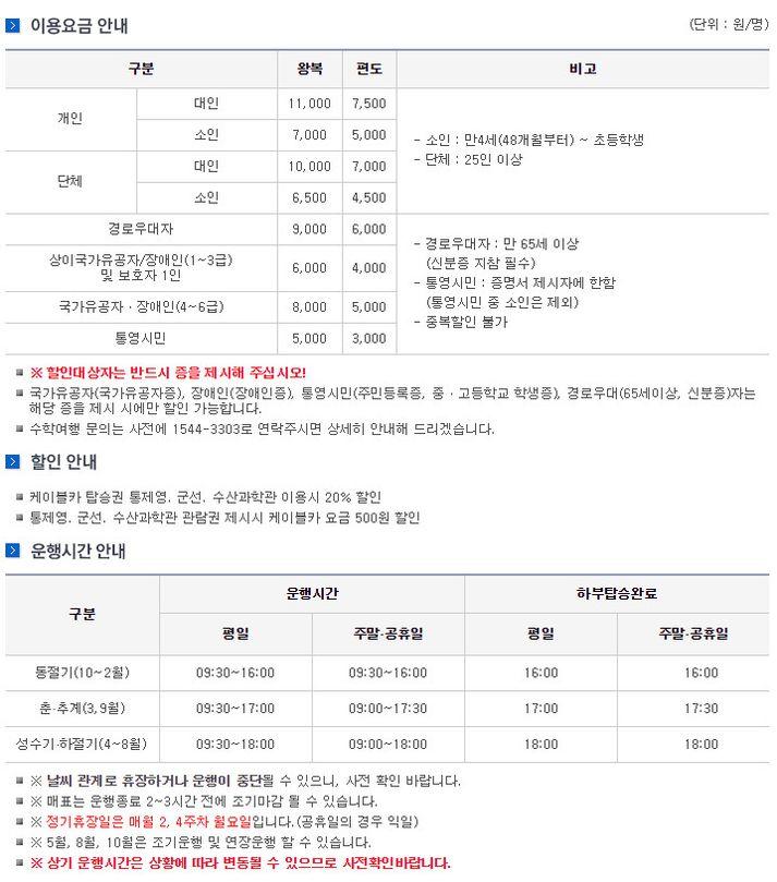 통영, 먹고 즐기기 BEST 10